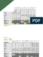 Sample post-financing cap table