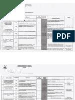 Planificacion Niveles 1 y 2