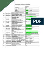 Cronograma Del Curso Docx