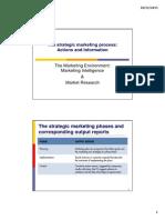 The strategic marketing process