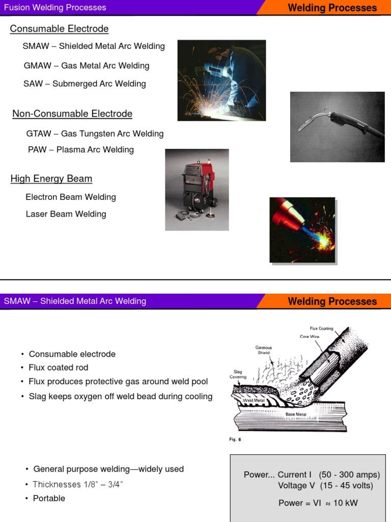 Welding Processes Soldering Fusion Diagram