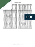 52 Week Money Challenge Template Sheet1