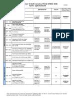 AP_Application_Guide.pdf