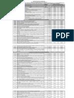 TABLA DE AUTO LIQUIDACION DE INFRACCIONES 2014.pdf