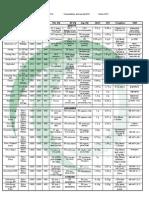Tabela Enterais 2012 Final.pdf