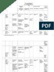 Scheme of Work Form 2