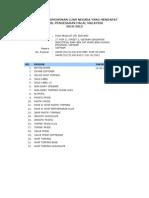 pemegang sijil halal luar negara 2012.pdf