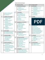 BCT Taxonomy v1 (Michie et al. 2013)