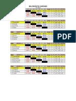 Baloncesto Varones - Sport Tables 2