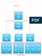 2 b- alliance student association organizational chart