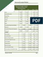 Horizontal Analysis of a Balance Sheet