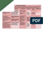 2do Plan de Accion Sherlyn