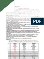 LA LEYENDA (sinónimos y antónimos)tatiana y abril