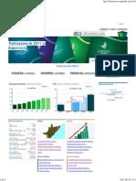 Alagoas em Dados e Informações-2012-06-29-17-31