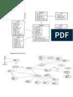 Diagramas de Classe