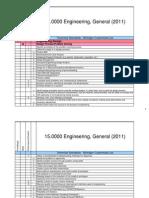 design processes-problem solving standards