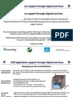 CSR Application Support Vietnam