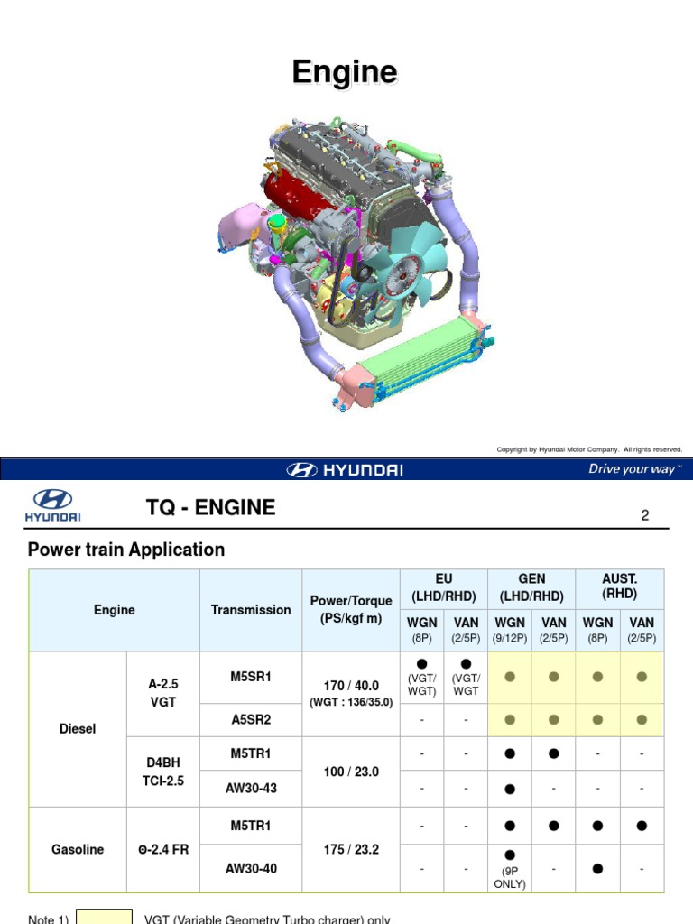 01 Tq Engine Engines Fuel Injection Nissan Frontier Diagram Turbocharge