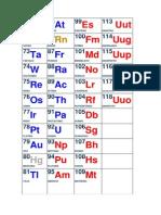 Elementos Quimicos 2