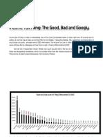 Good Bad & Googly