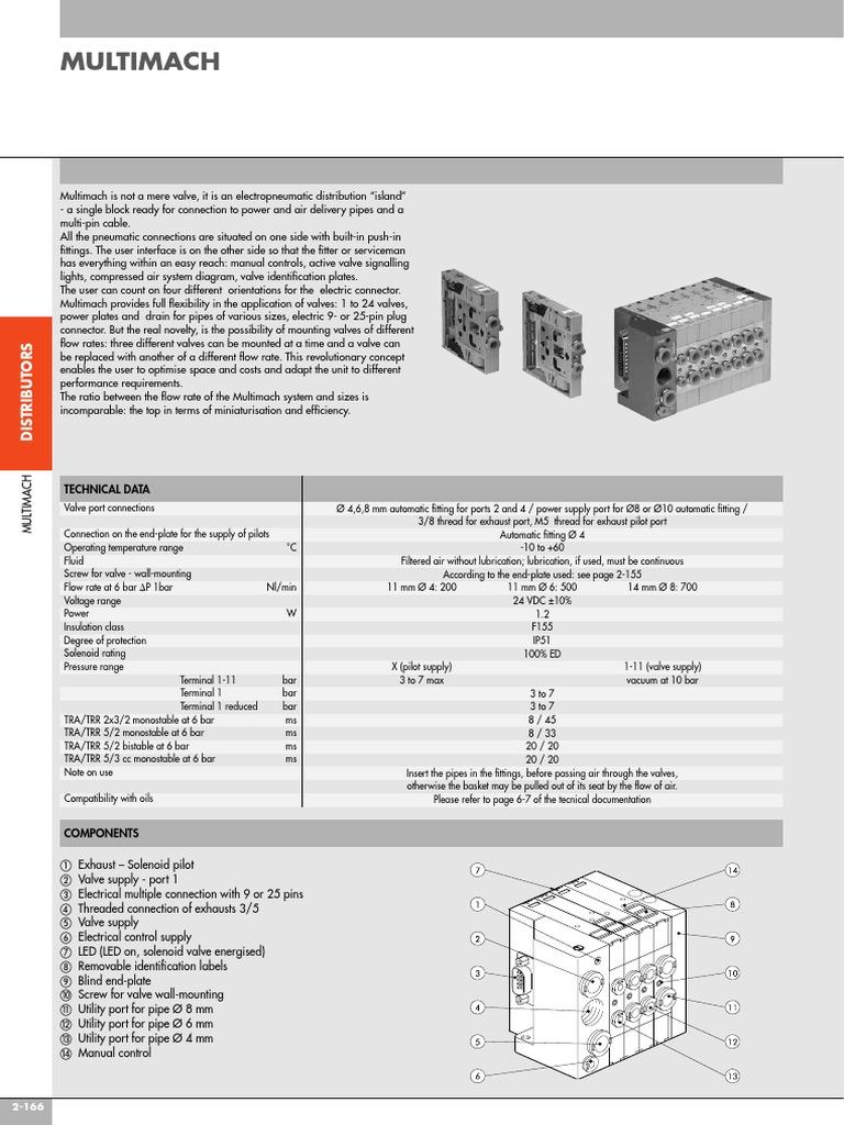 Multi Mach Electrical Connector Valve 3 Way Solenoid Wiring Diagram