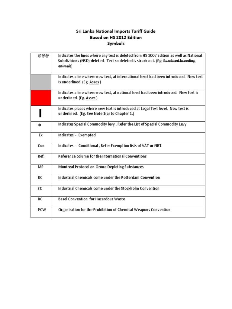 Tariff 2013 | Tuna | Cod