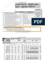Oregon MS Goal Report Appendex 2008-09