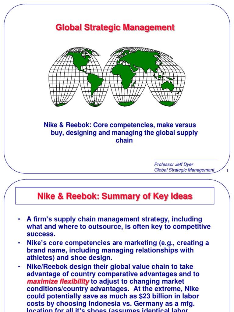 Nike Vertical Integration Strategy | Strategic Management