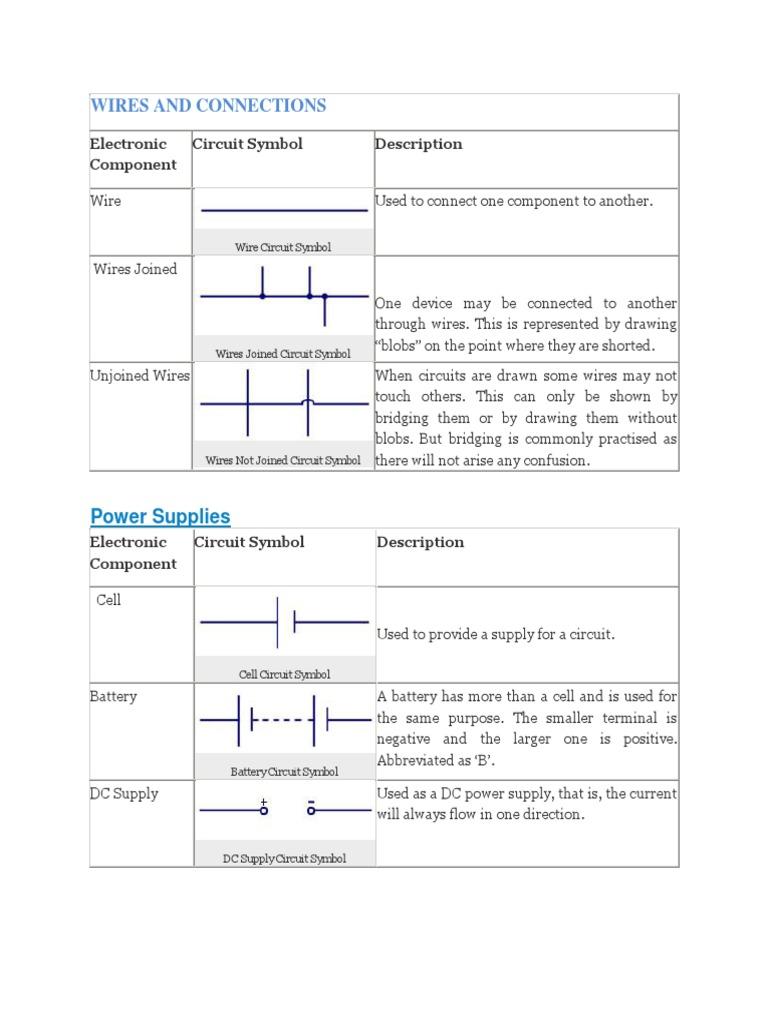 symbols in edc lab | Field Effect Transistor | Mosfet