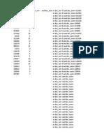 Formato de Notas de Ventas x Anular