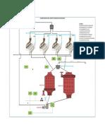 Automatizacion Del Circuito Molienda-clasificacion