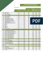 HLF Lista de Precios 26 de Dic 2013 Precios Ds