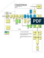 KX3 Manual Block Diagram