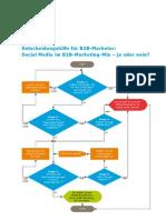 Social Media im B2B-Marketing-Mix – ja oder nein?