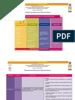 Estandares de Gestion Educ Basica Mex