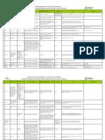 Requisitos Fitosanitarios Segun PaisMATRIZ 26.08.2013