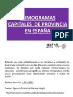 Climogramas de las capitales de España