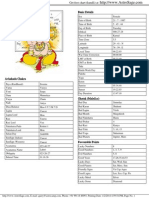 VedicReport1-2-20144-59-57PM
