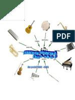 Planificare Muzica