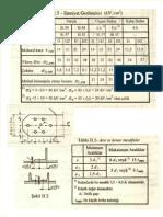Çelik Yapılar tablolar.pdf