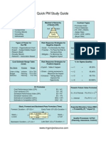 Quick PMP Study Guide_1
