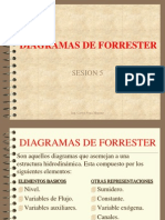 001_DIAGRAMAS_FORRESTER.ppt