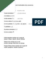 Fonetika I - Le Point d'Articulation Des Consonnes