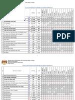Cuti Umum 2010 (persekutuan & negeri 2010)
