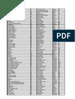 00 - Aebersold Full Index