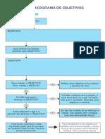 Fluxograma do William Douglas.pdf