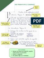 Cómo presentar los cuadernos de clase