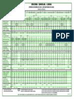 Ericeira - Lisboa Bus Timetable (Week Days - Dias Uteis)