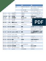 Microsoft Word - JP