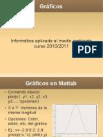 graficos